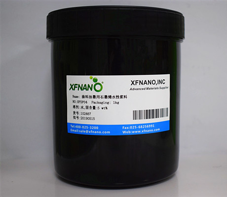 Graphene  aqueous dispersion for coating and ink